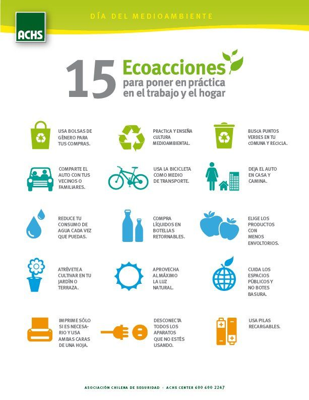 Consejos para proteger el medio ambiente (mandatos informales)