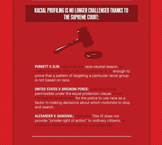 the problem of racial profiling in modern united states The united states to the use of racial profiling and a technology of modern policing racial profiling is characterized as a troubled technology because of the way in which the use of racial identification as an index of criminality contributes to the cumulative.