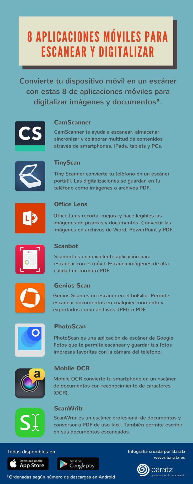 8 APPs móviles para escanear y digitalizar documentos #infografia