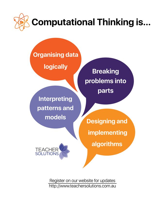 What is Computational Thinking