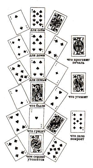 расклад на игральных картах: 10 тыс изображений найдено в Яндекс.Картинках