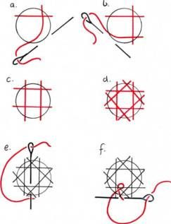 Diagrams demonstrating the technique of mirrorwork