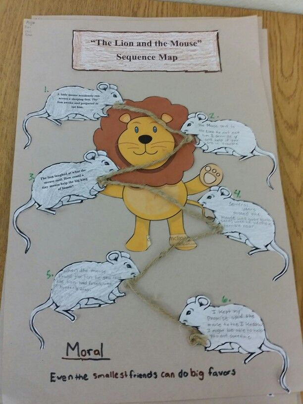 The Lion and the Mouse sequence map. Did this for a center to review sequence while learning about Fables and lessons taught.