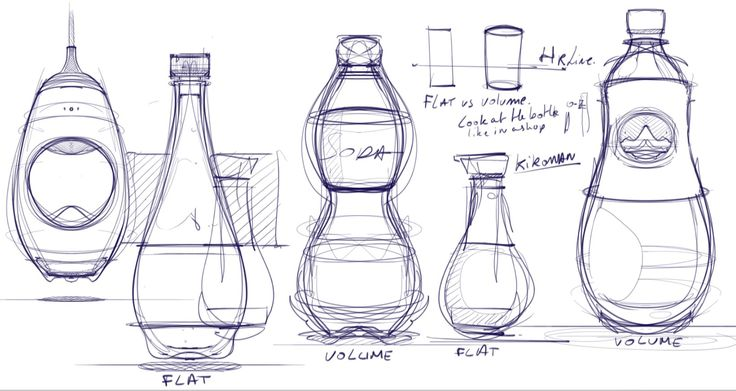 How to draw Bottles with Sketchbook Pro using the Symmetry axis | Indust...