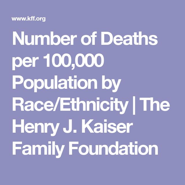 Number of Deaths per 100,000 Population by Race/Ethnicity | The Henry J. Kaiser Family Foundation