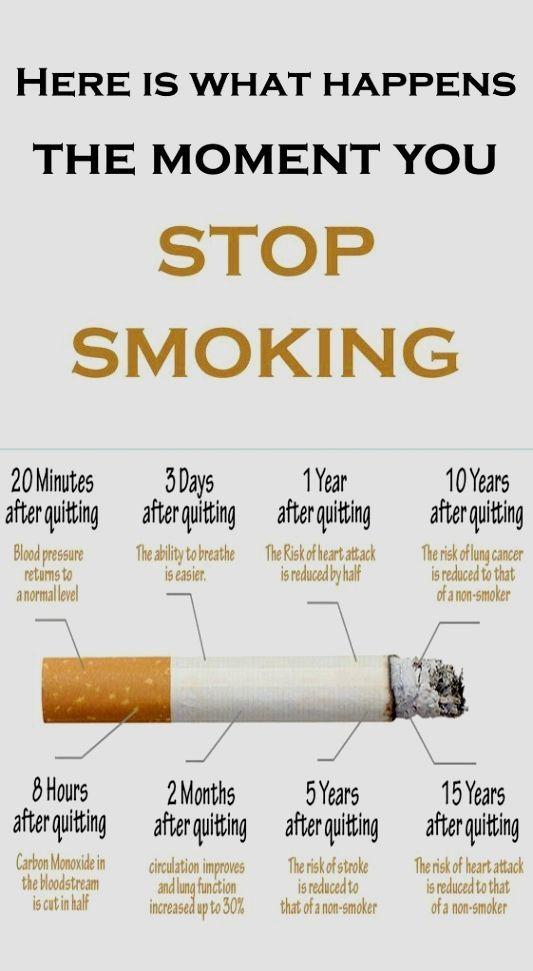 10 consigli per smettere di fumare - Proiezioni di Borsa