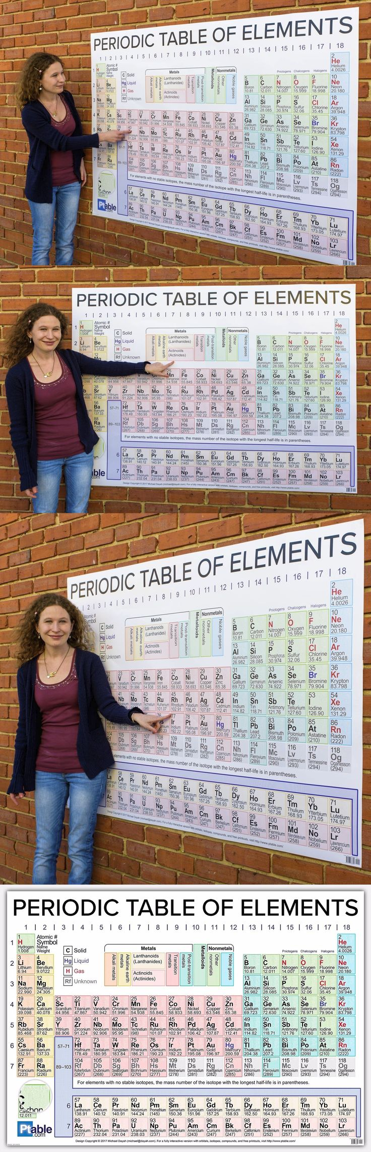 The 25 best periodic table chart ideas on pinterest for Ptable periodic table