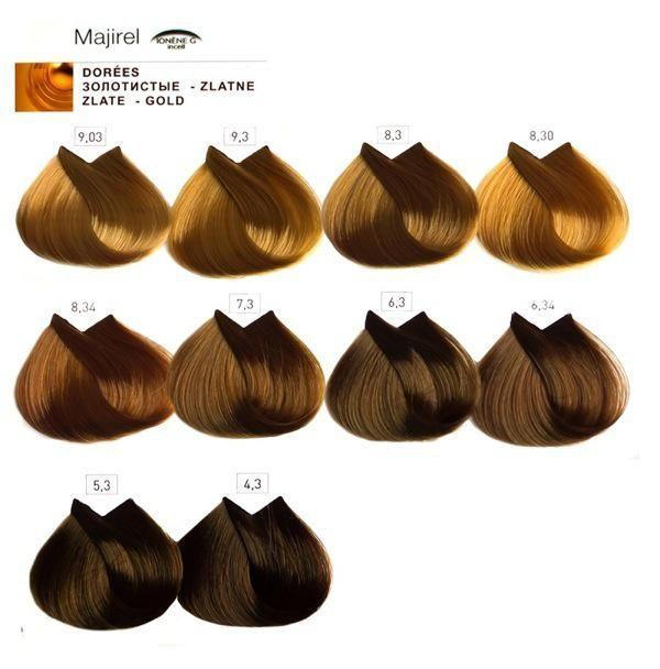 Palette de couleur teinture cheveux