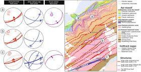 Extrusión de bloques de corteza a gran escala durante la colisión alpina tardía.