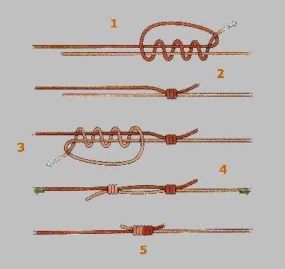 glide knude