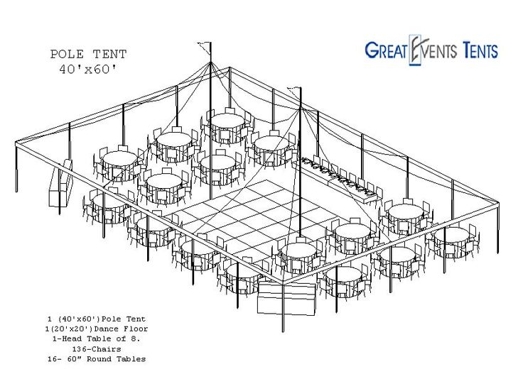 Perfect visual of a 40 x 60 pole tent about the size of for Wedding reception layout