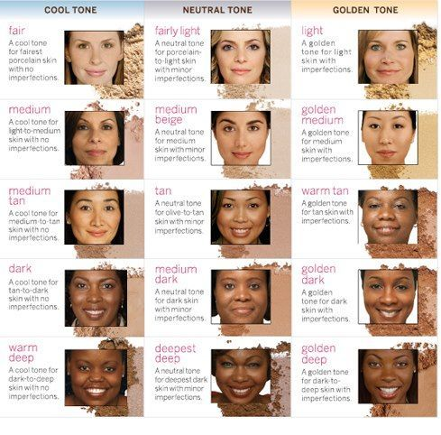 Image result for warm shades in revlon colorstay
