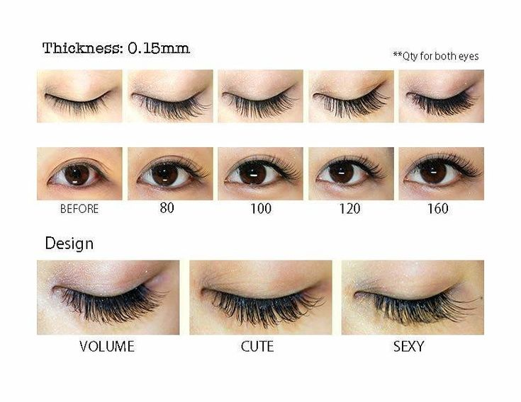 9 best ardell lashes images on Pinterest - Ardell lashes ...