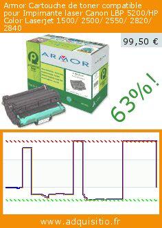 Armor Cartouche de toner compatible pour Impimante laser Canon LBP 5200/HP Color Laserjet 1500/ 2500/ 2550/ 2820/ 2840 (Fournitures de bureau). Réduction de 63%! Prix actuel 99,50 €, l'ancien prix était de 267,06 €. http://www.adquisitio.fr/armor/cartouche-toner