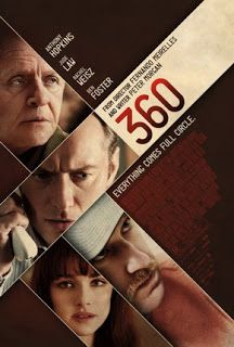 Only In The Movies: Today's Movie: 360 (2011)