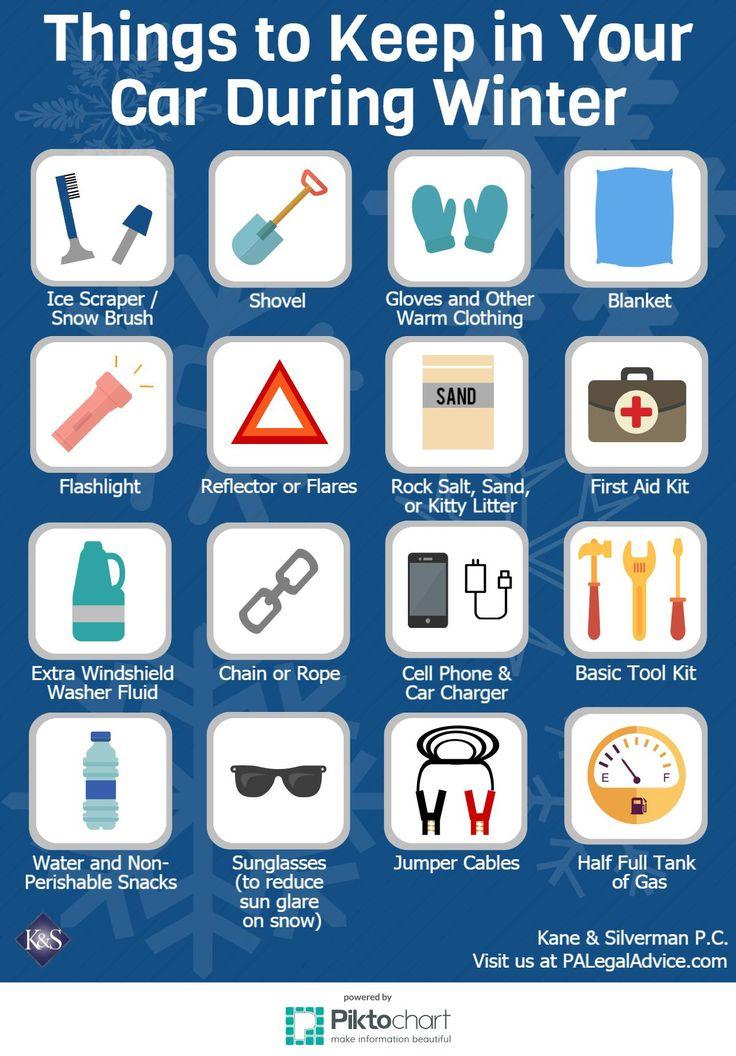 Winter car items checklist