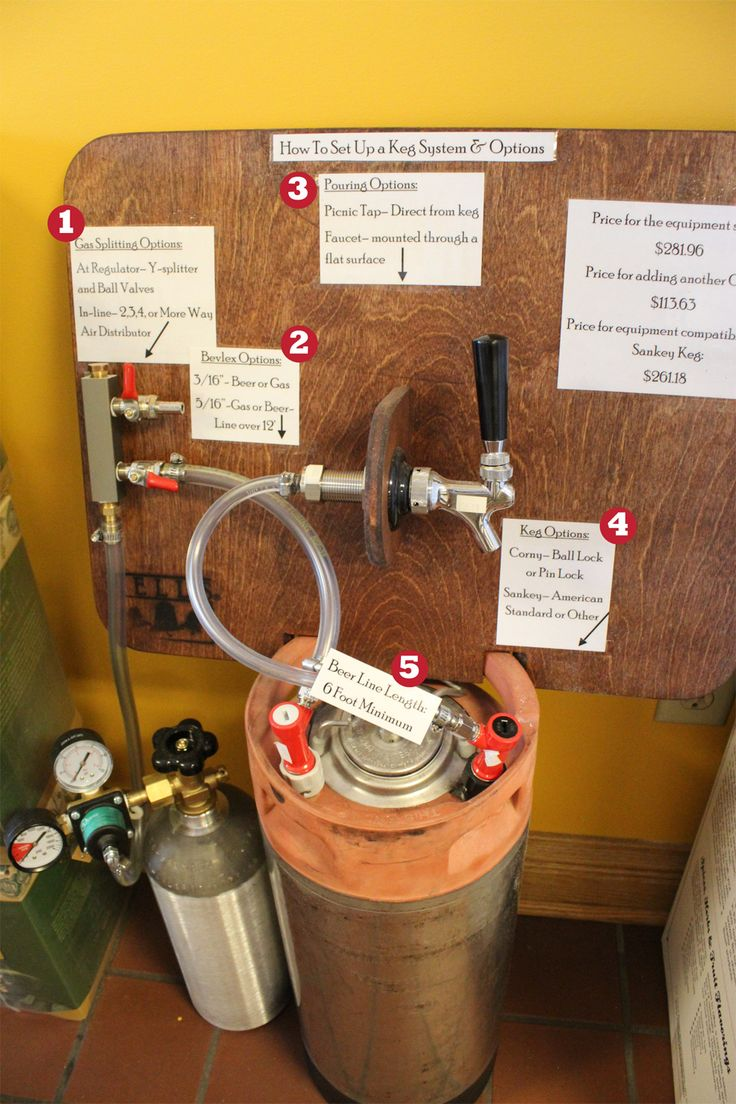HOW TO: Enjoy draft beer at home As promised, here is a list of everything you need to enjoy draft (home)brew at home and a look at how it all goes together, courtesy of the Bell's General Store. 1....