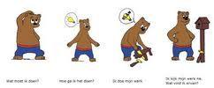 Methodiek van meichenbaum om kinderen met ADHD stap voor stap het werken in de klas zelf te leren plannen