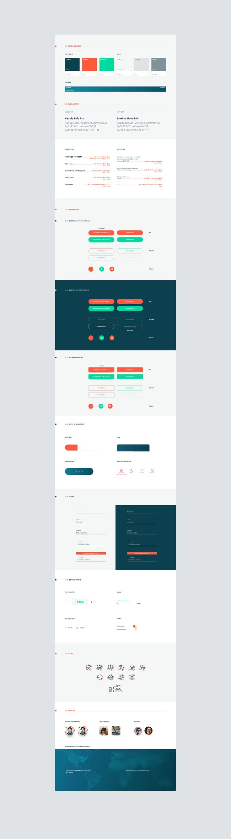 Style Guide → by Mik Skuza