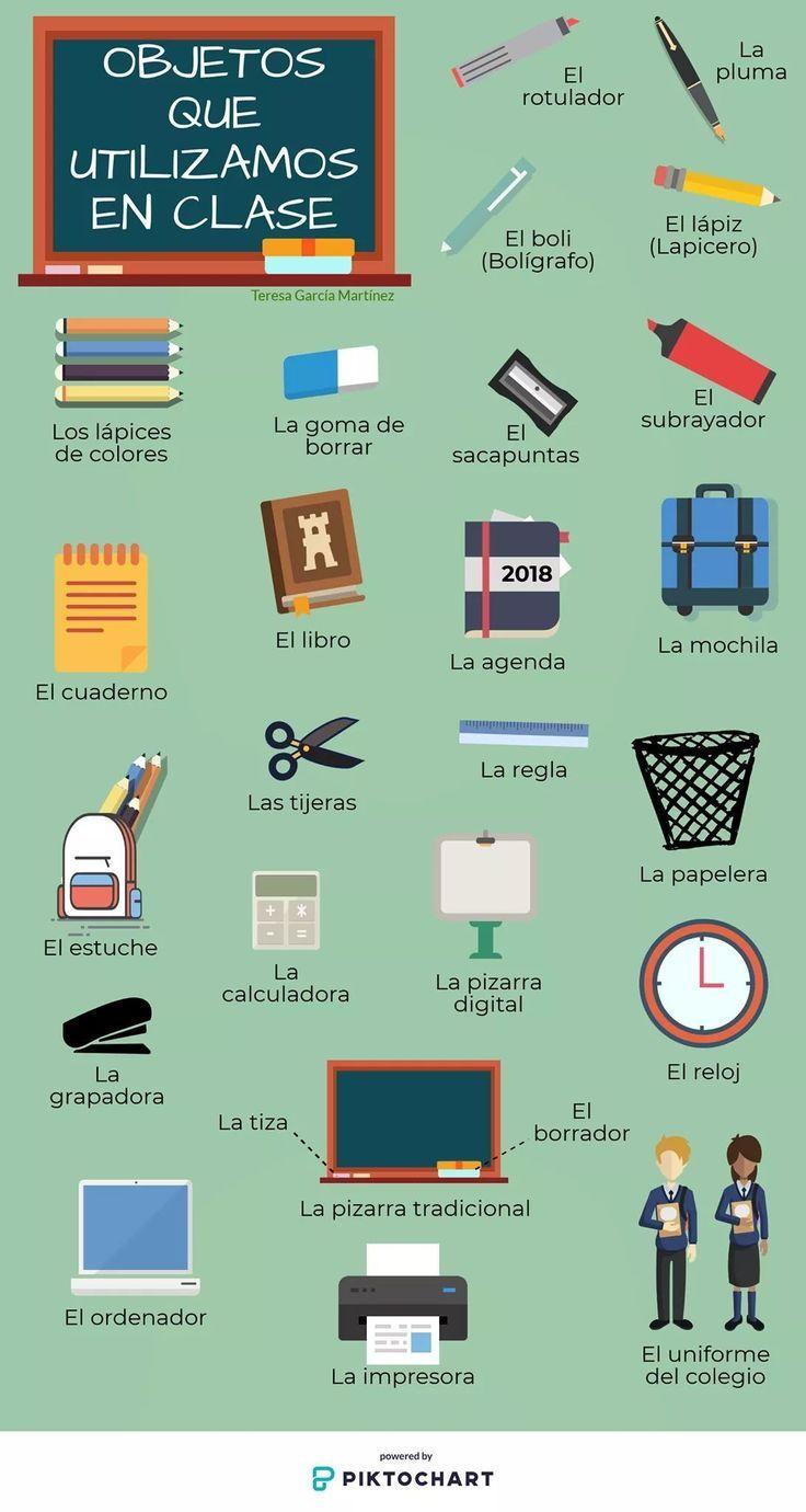 Vocabulario: el salón de clase | nlp | Preschool spanish