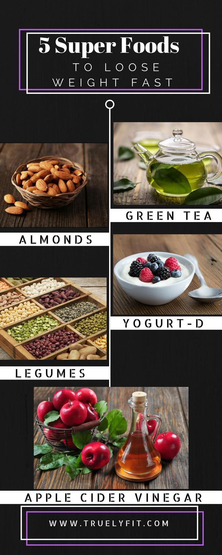 5 Super Foods to Loose Weight fast