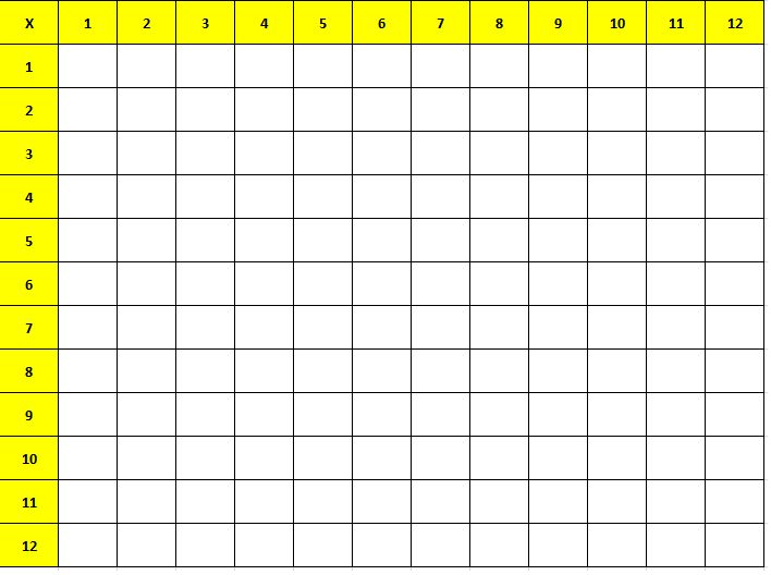 Easy printable 12x12 multiplication table