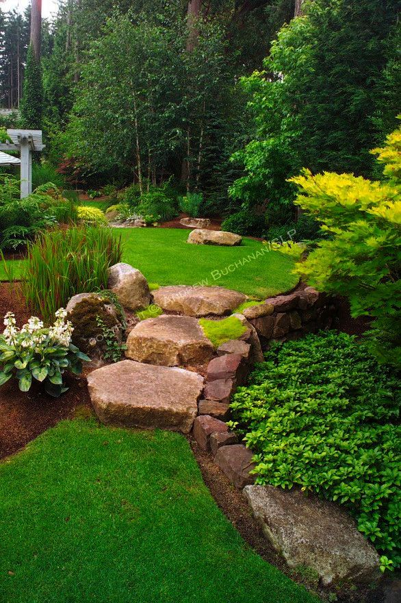 Landscape Gardening Courses Rotherham Traditional Garden Design Pictures Either Classi Backyard Landscaping Designs Backyard Landscaping Traditional Landscape