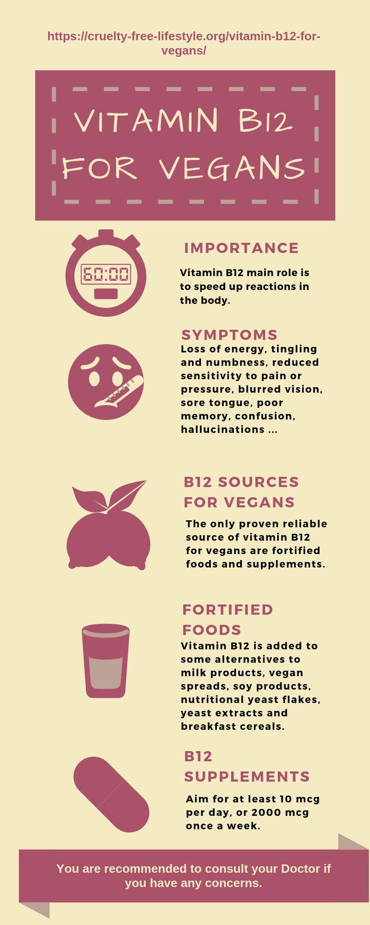 Vitamin B12 for vegans Vitamin b12 foods, B12 foods