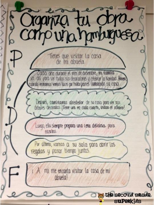 Spanish writing anchor for organizing writing