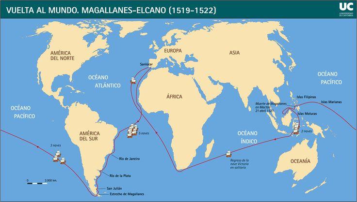 Ruta Magallanes Elcano