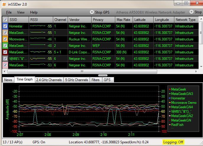 5 Best Free WiFi Network Analyzer Software for Windows and