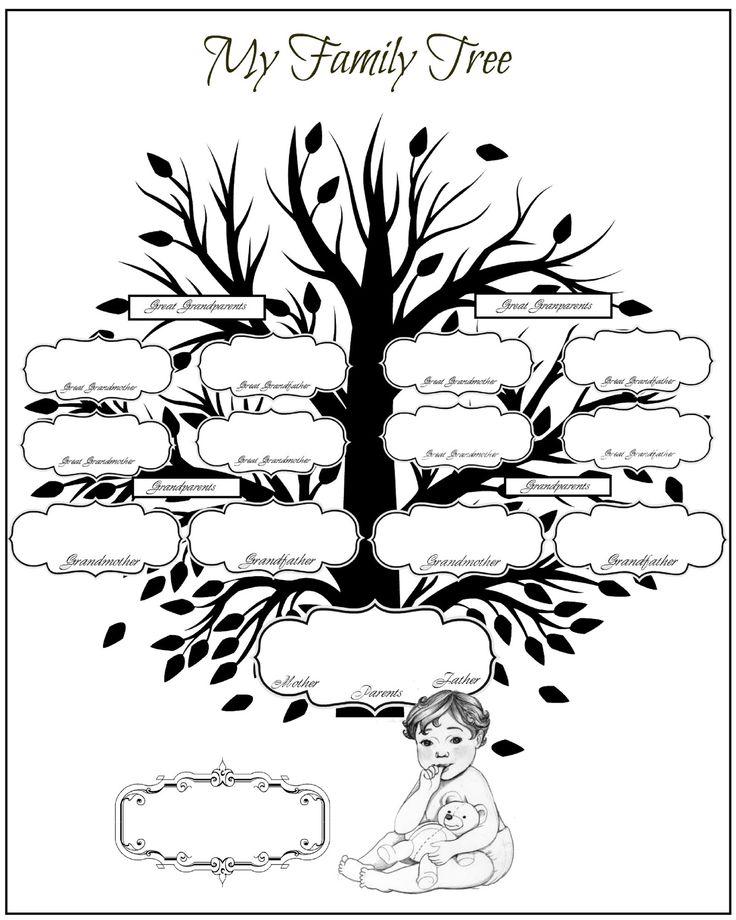BBP-Family Tree-Glenda's World.png - Google Drive