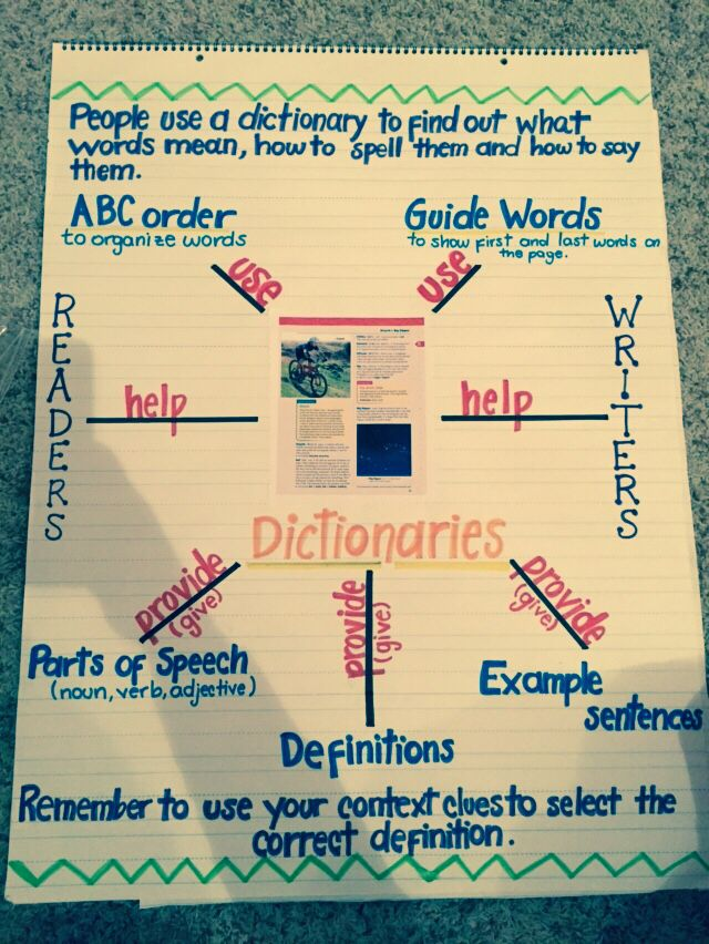 The 25  Best Dictionary Skills Ideas On Pinterest