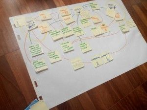 Re-designing a cross-channel user journey.