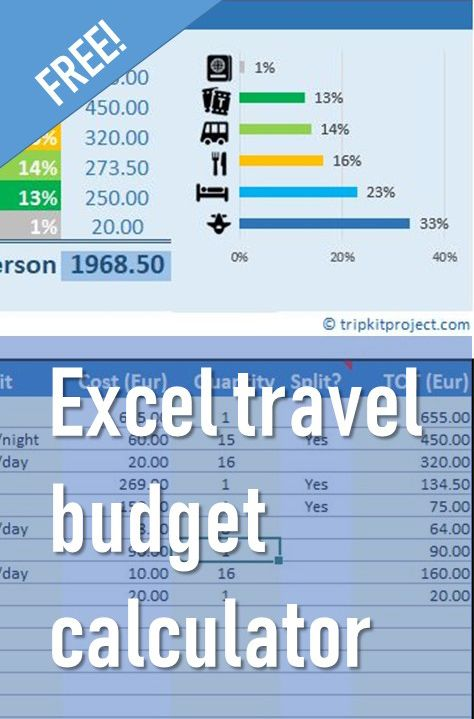 Want to estimate your next travel cost? Download now my free Excel
