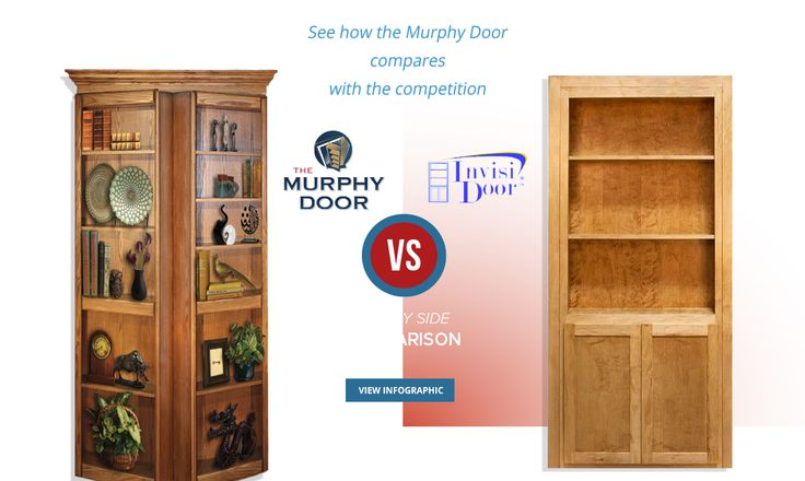 A Hidden Door Bookshelf For Sale Murphy Doors For The