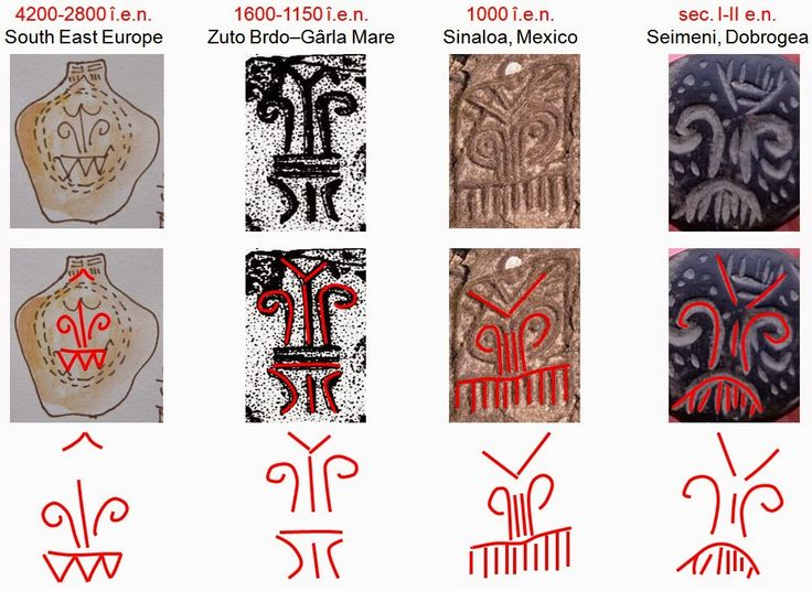 """""""V""""-ul = emblema zeiţei-pasăre, derivată din triunghiul feminin; există deja în paleoliticul superior, ca emblemă a zeiţei-pasăre este atestat din neoliticul timpuriu şi continuă în fazele ulterioare; Bucraniul = izvor al vieţii, apă; origine în paleoliticul superior, de importanţă deosebită începând cu neoliticul timpuriu; Linii paralele, pieptene = ape curgătoare, apă de ploaie, simbol al succesului şi abundenţei; atestat în neolitic şi în toate perioadele următoare."""