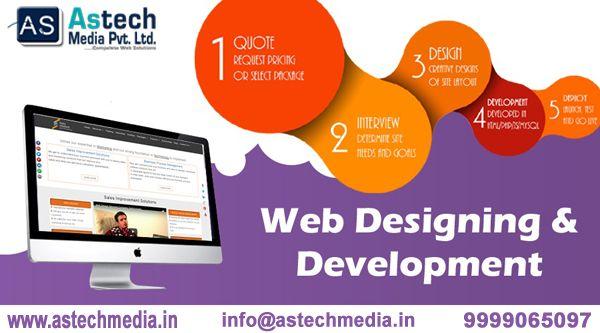 Best Webdesigning Company In Delhi Astechmediapvtltd Astechmedia Best Webdesigning Company In I Website Development Company Website Redesign Website Design