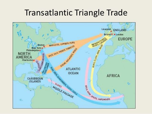 25 Best The Slave Trade And Southern Plantations 1607
