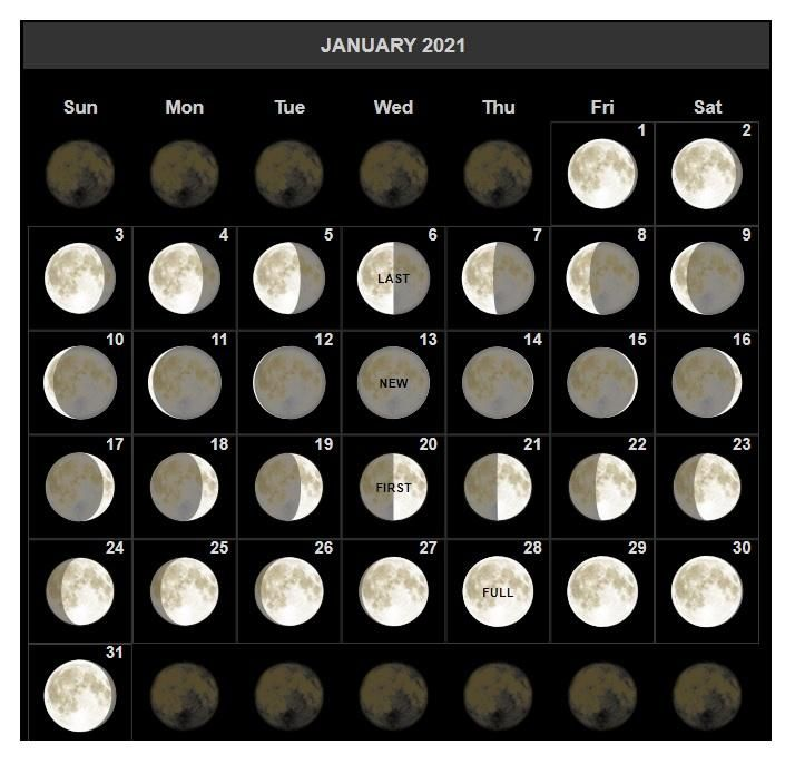 January's New Moon Manifest your intentions in 2021   Moon phase