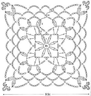 3828 best Crochet Motifs: Granny Squares images on
