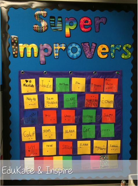 If you missed part 1 of this post last week, go read it here !   Part 2 of losing the clip chart is all about the Super Improvers Wall !   W...