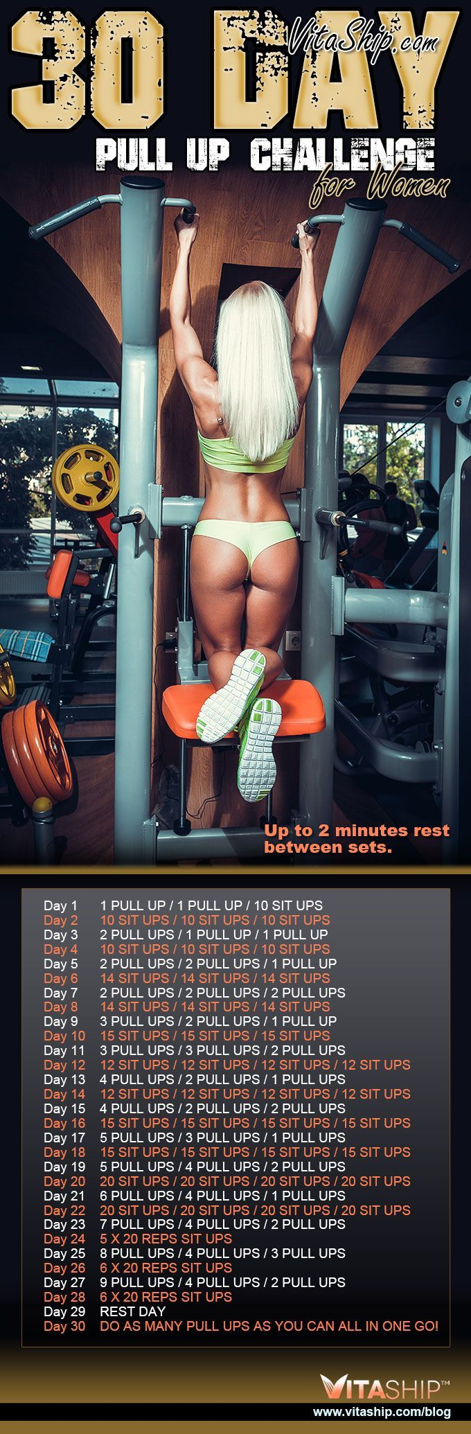 The 30-Day Pull Up Challenge for Women via @vitaship  #VShapeBody #MenWorkouts #WomenWorkouts