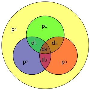 Hamming code - Wikipedia, the free encyclopedia