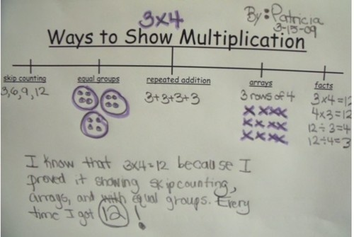 Different ways to show multiplication: Math Notebooks, Teaching Math, Multiplication Strategies, Multiplication Charts, Math Multiplication, Math Idea, Trees Maps, Multiplication Division, Anchors Charts