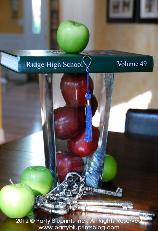 Hereu0027s A Truly Inexpensive And Easy To Make Centerpiece For Your Graduation  Celebration. It Makes