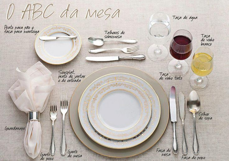 portuguese table setting