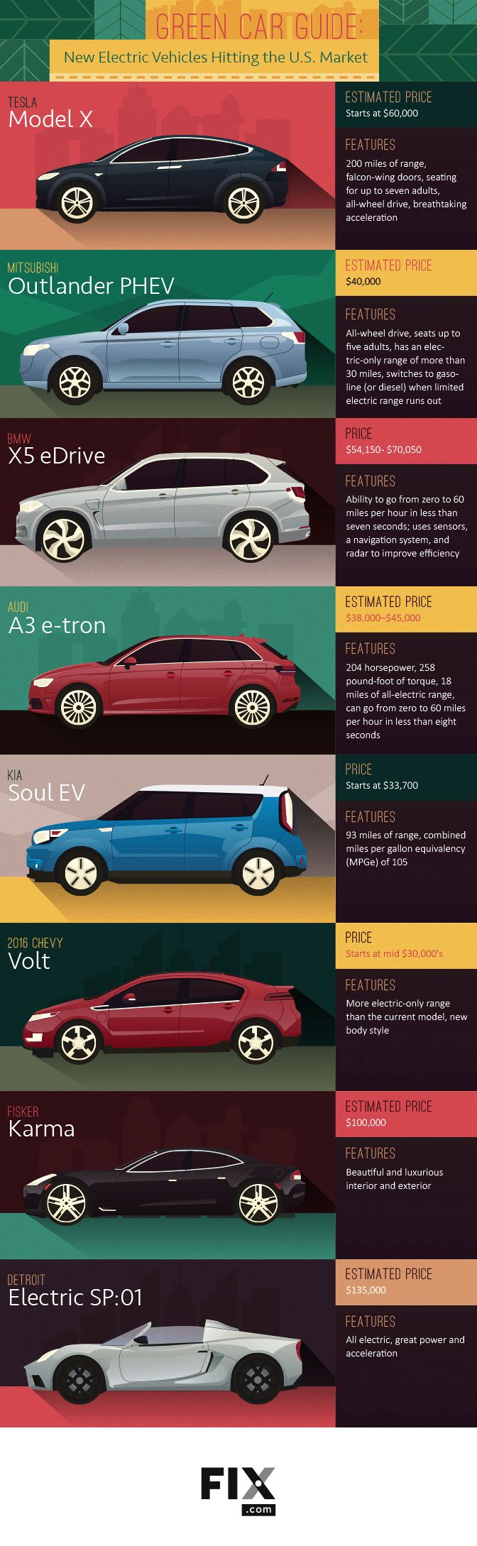 Best Electric Cars Ideas On Pinterest Bmw Cars Hot Cars And