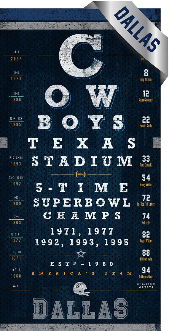 Dallas Cowboys Super Bowl Championship Years Eye Chart - Perfect Valentines or Birthday Gift - Unframed Prints