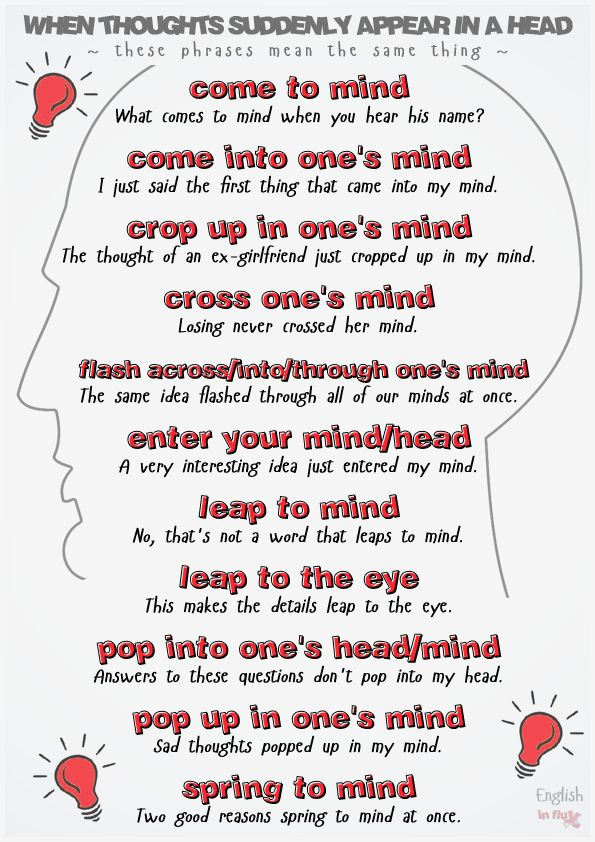 Collocations with 'Head/Mind'. - Repinned by Chesapeake College Adult Ed. We offer free classes on the Eastern Shore of MD to help you earn your GED - H.S. Diploma or Learn English (ESL) . For GED classes contact Danielle Thomas 410-829-6043 dthomas@chesapeke.edu For ESL classes contact Karen Luceti - 410-443-1163 Kluceti@chesapeake.edu . www.chesapeake.edu